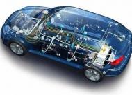 加快汽车动力电池产业发展
